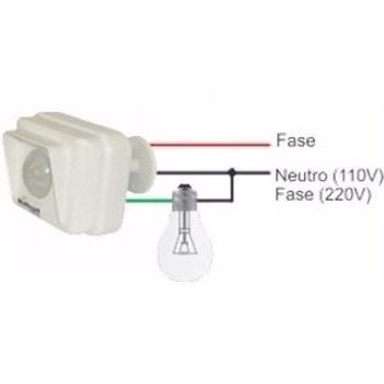 Sensor de Presença Externo Multicraft Mpl18
